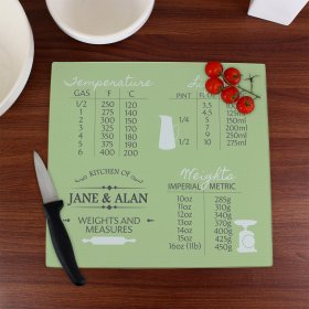 Personalised Conversion Worktop Saver